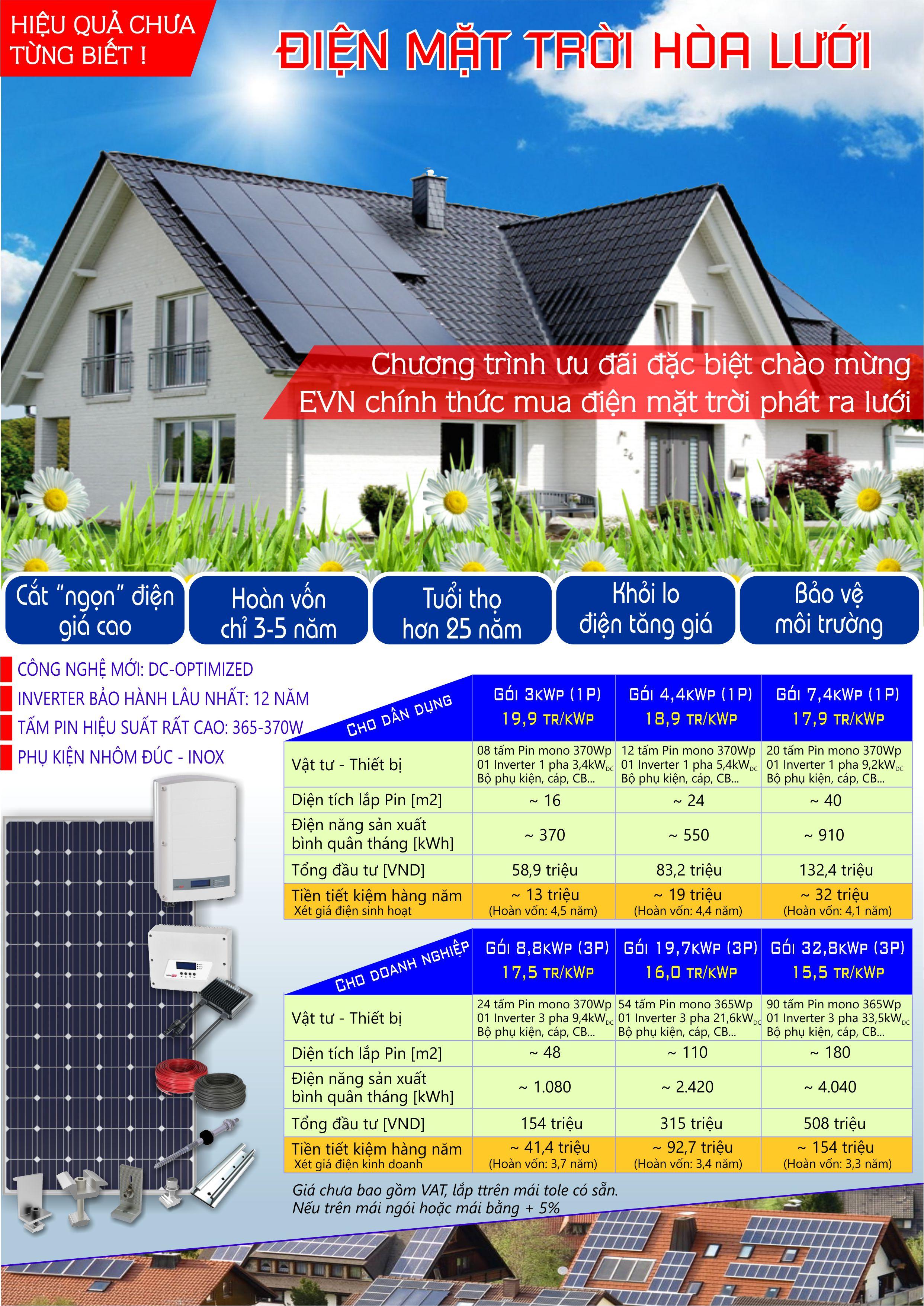 Poster_SolarPower_ENV-MuaDien_P1